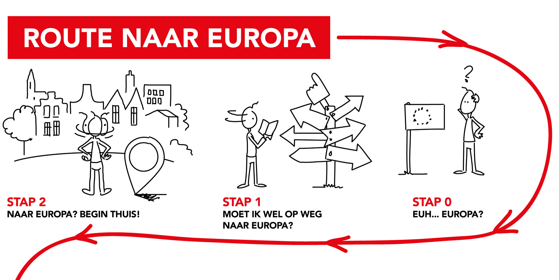 Routekaart Europese samenwerking