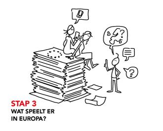 STAP 3 Wat speelt er in Europa?