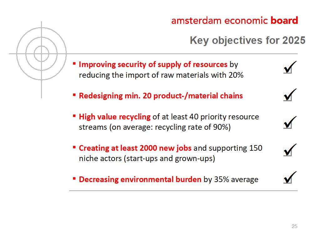 objectives circular economy 2025